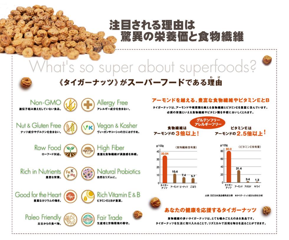 tigernuts_栄養価